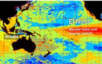 Apa yang Dimaksud El Nino